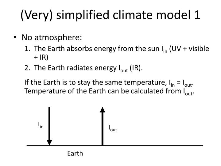 (Very) simplified climate model 1