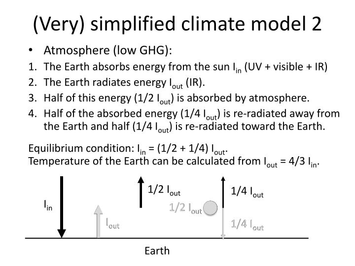 (Very) simplified climate model 2