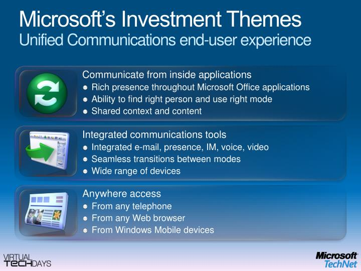 Microsoft's Investment Themes
