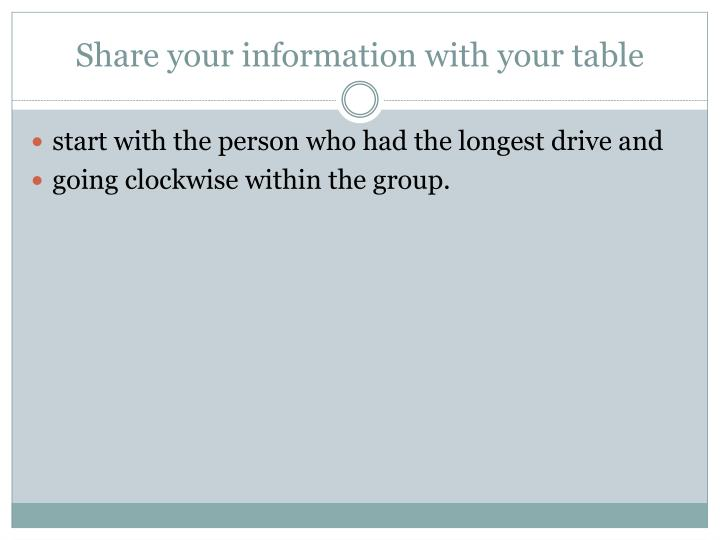 Share your information with your table