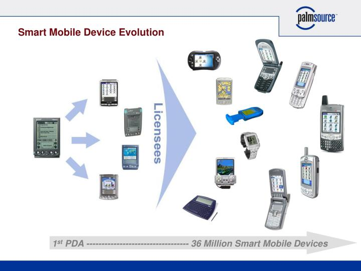 Smart Mobile Device Evolution