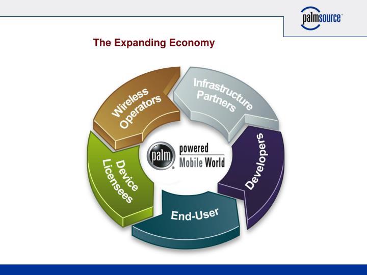 The Expanding Economy