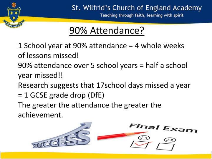 90% Attendance?
