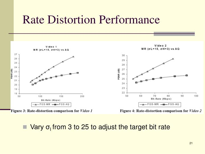 Rate Distortion Performance