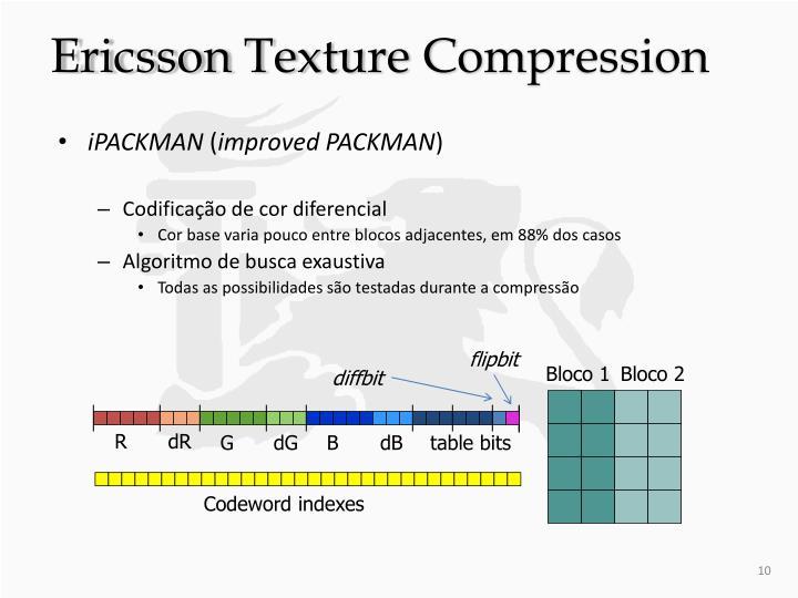 Ericsson Texture Compression