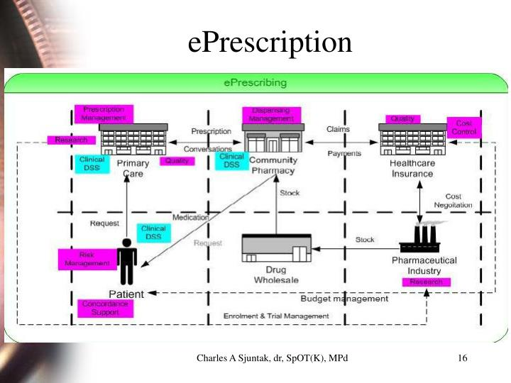 ePrescription