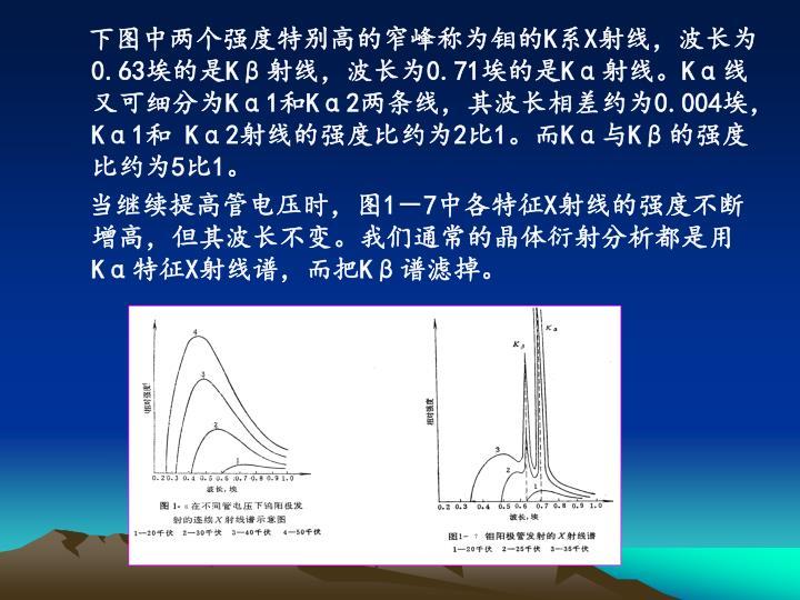 下图中两个强度特别高的窄峰称为钼的