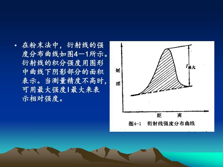 在粉末法中,衍射线的强度分布曲线如图