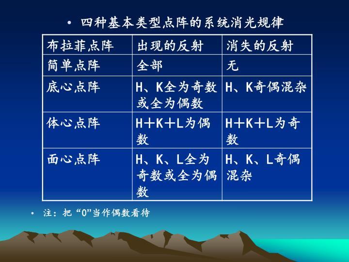 四种基本类型点阵的系统消光规律
