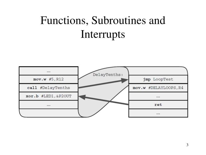 Functions subroutines and interrupts1