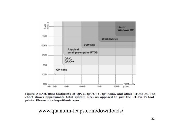 www.quantum-leaps.com/downloads/