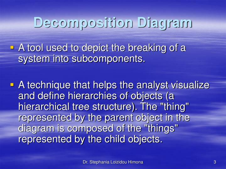 Decomposition Diagram
