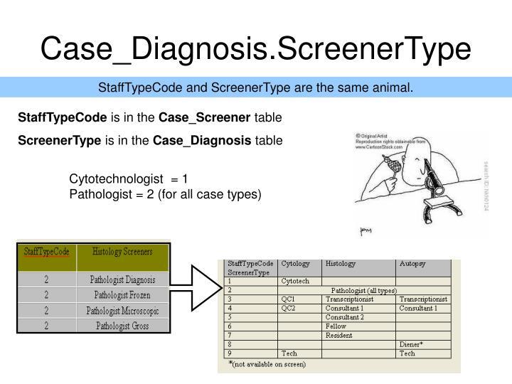 Case_Diagnosis.ScreenerType