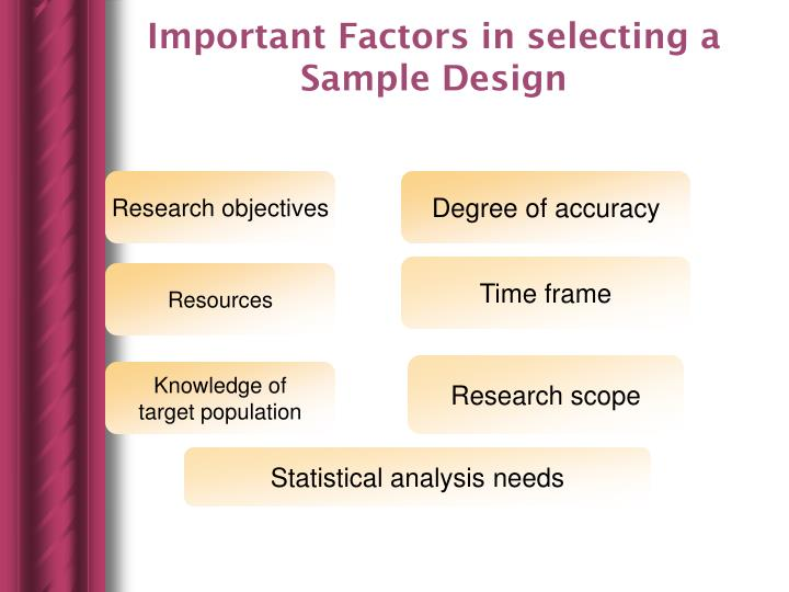 Important Factors in selecting a