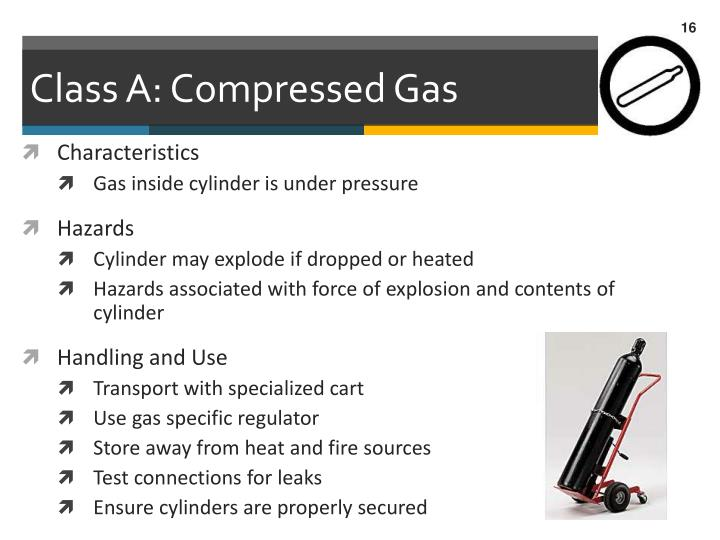 Class A: Compressed Gas