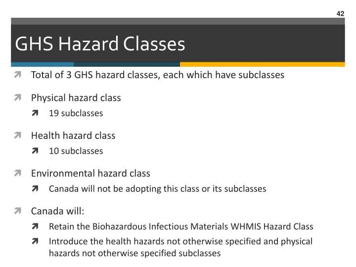 GHS Hazard Classes