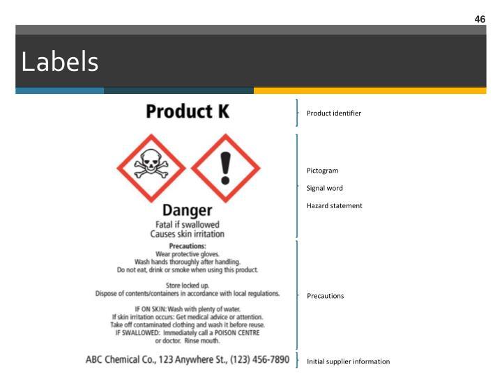 Product identifier
