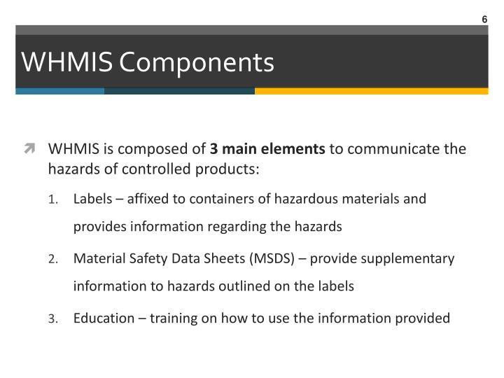 WHMIS Components