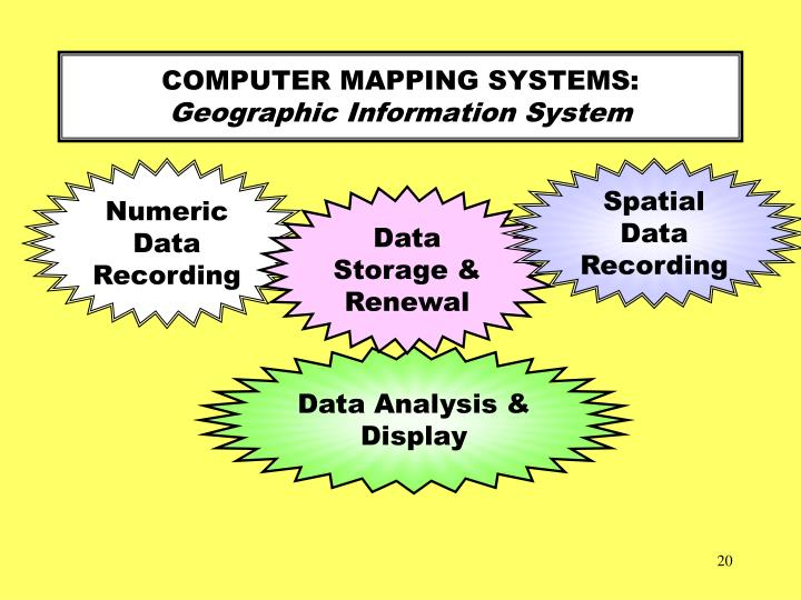 COMPUTER MAPPING SYSTEMS: