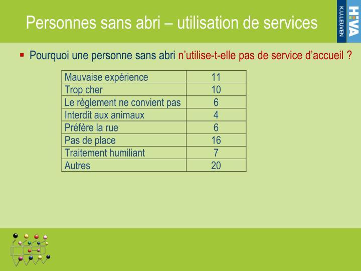 Personnes sans abri – utilisation de services