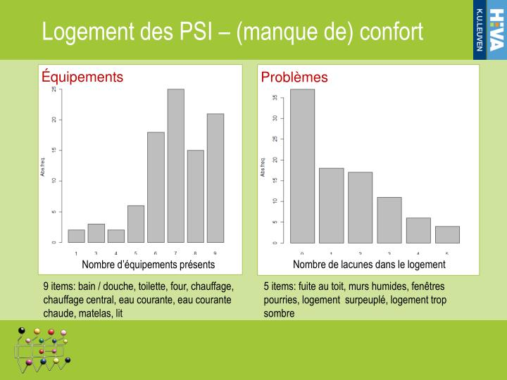 Logement des PSI – (manque de) confort