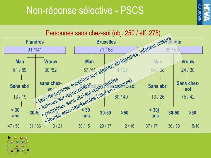 Non-réponse sélective - PSCS