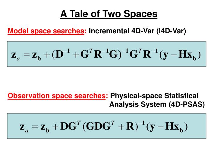A Tale of Two Spaces