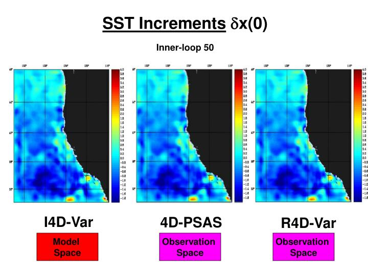 SST Increments