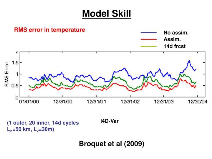 Model Skill