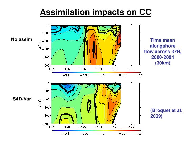 Assimilation impacts on CC