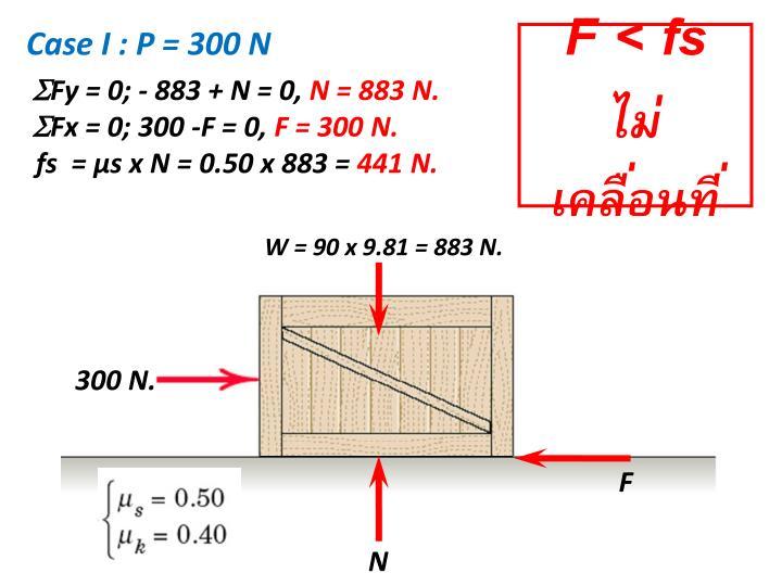 Case I : P = 300 N