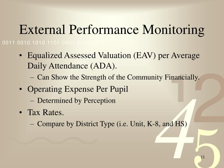 External Performance Monitoring
