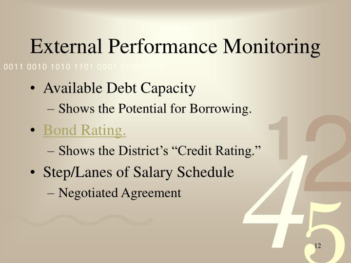External Performance Monitoring