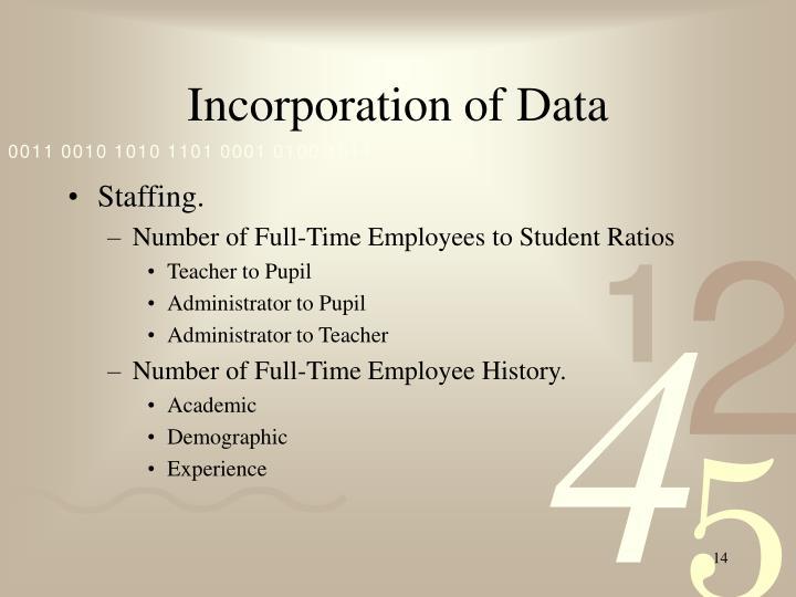 Incorporation of Data