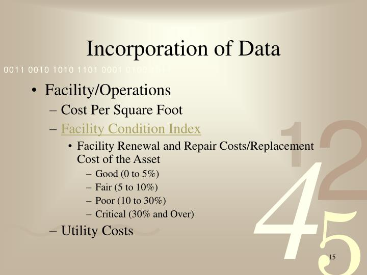 Incorporation of Data
