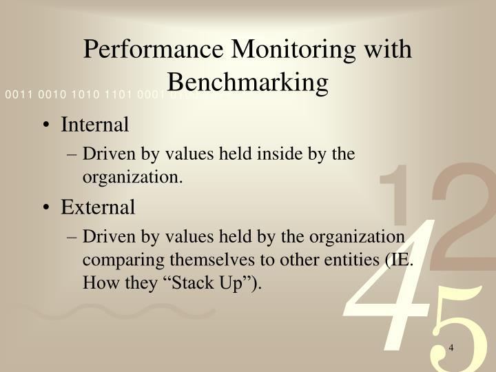 Performance Monitoring with Benchmarking