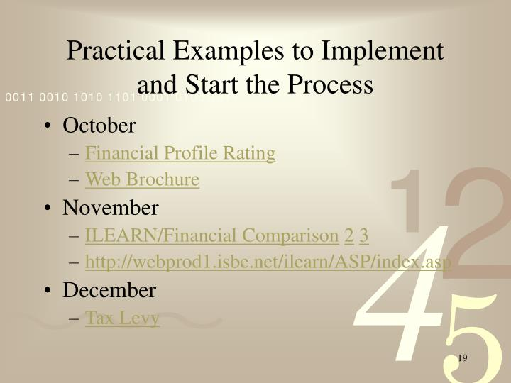 Practical Examples to Implement and Start the Process