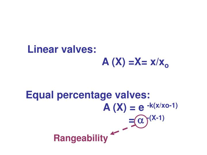 Linear valves: