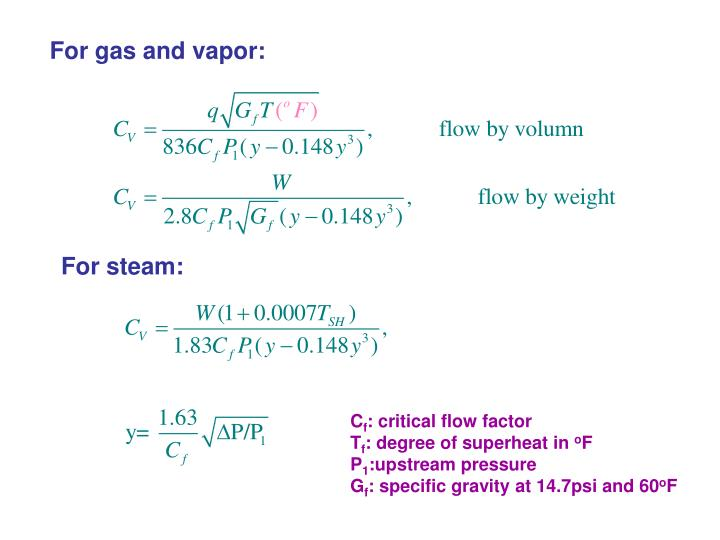 For gas and vapor: