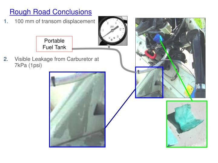 Rough Road Conclusions