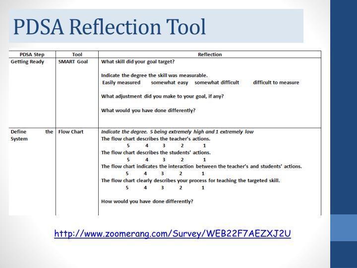 PDSA Reflection Tool