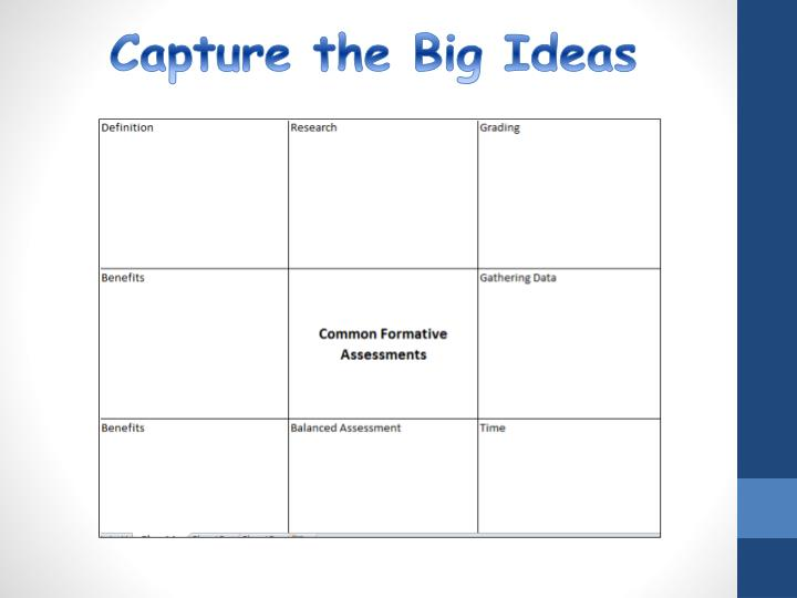 Capture the Big Ideas