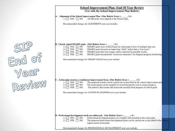 SIP End of Year Review