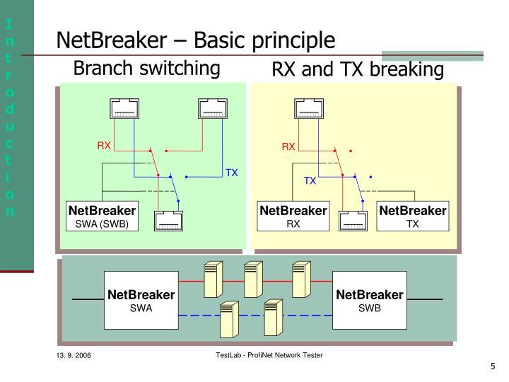 NetBreaker –