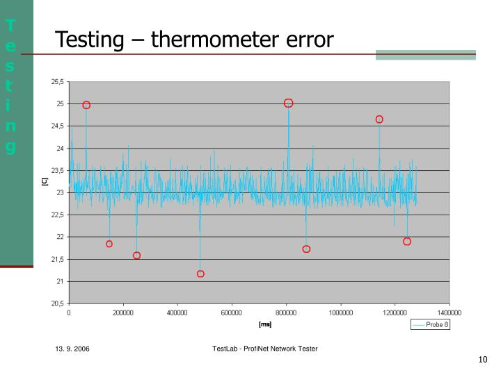 Testing – thermometer error