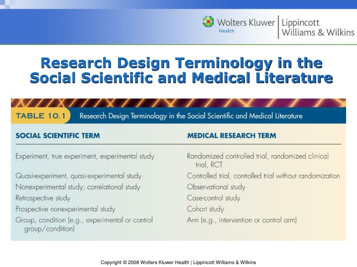 Research Design Terminology in the Social Scientific and Medical Literature