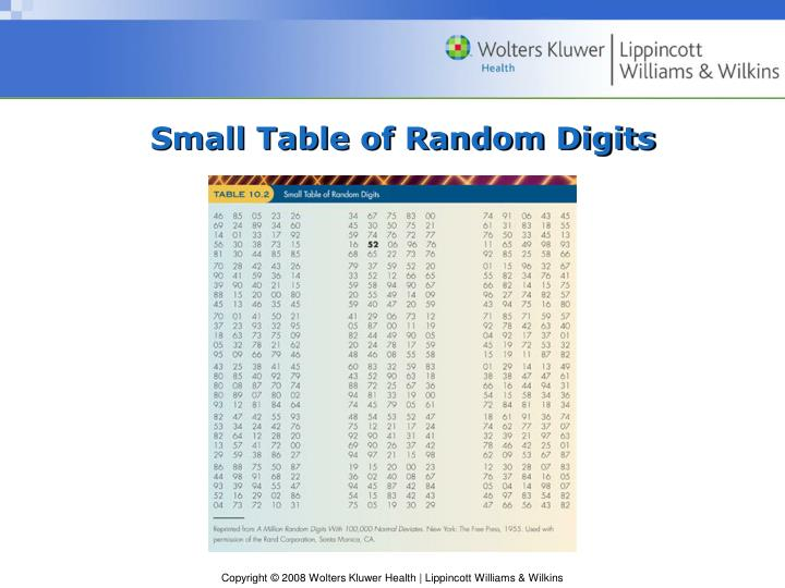 Small Table of Random Digits