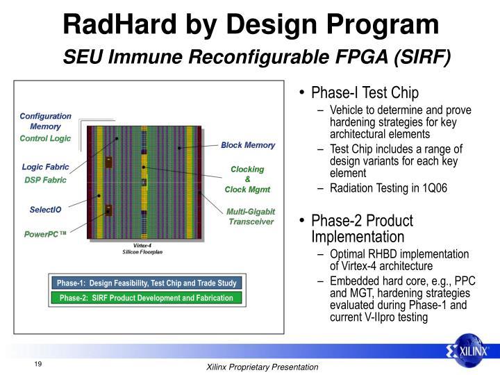 RadHard by Design Program