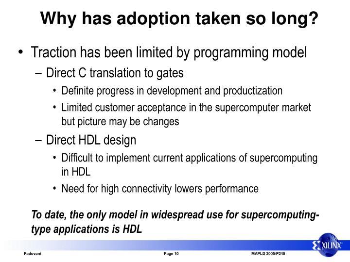 Why has adoption taken so long?
