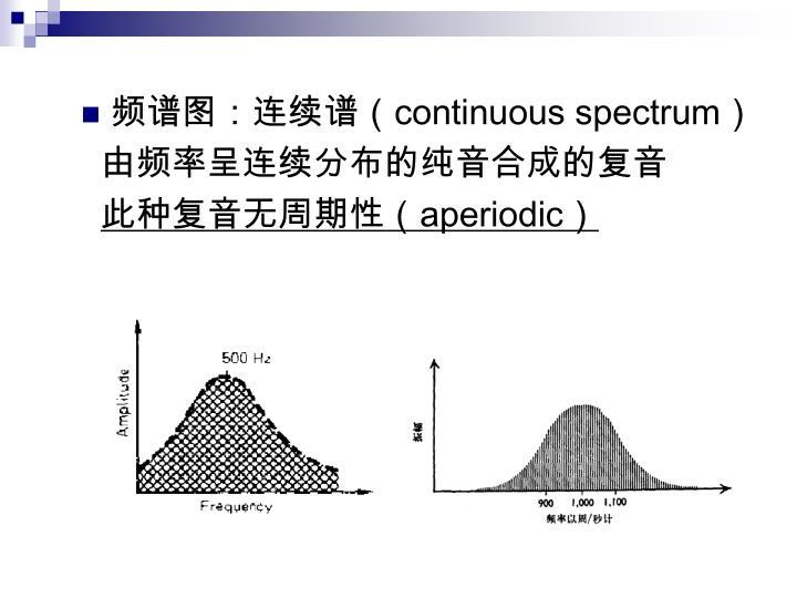 频谱图:连续谱(